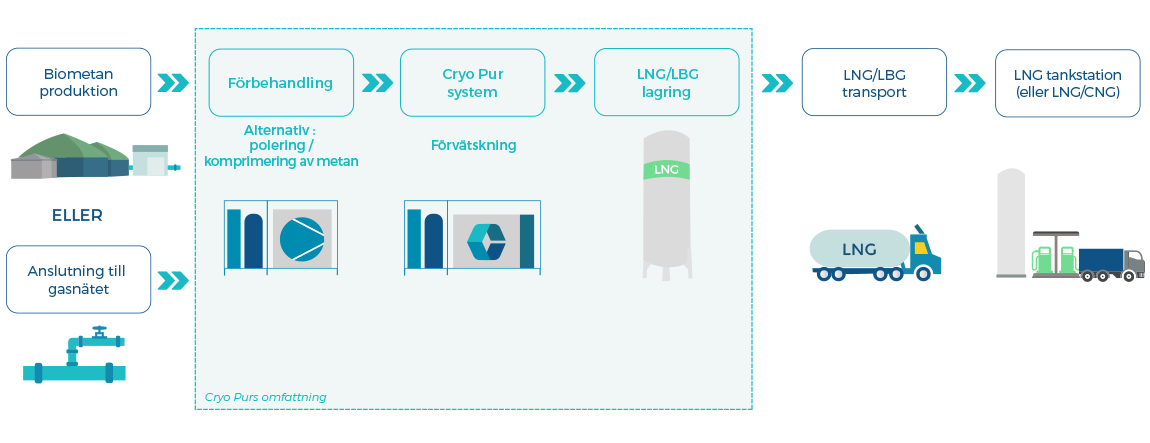 cryofuel-LNG-1150-SW